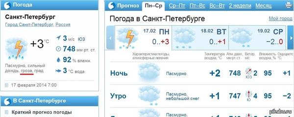 мне погода в петербурге в феврале том году