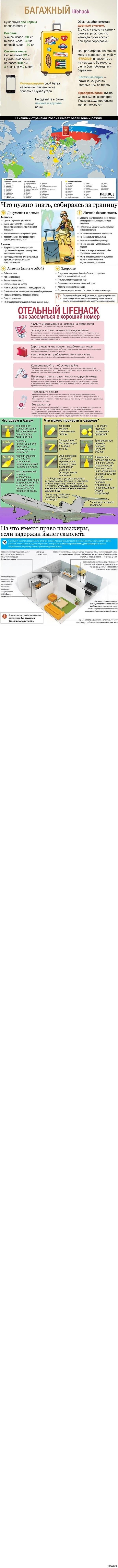 Длиннопост для пушественника Местами текст трудночитаем, но этой мой первый подобный пост. С радостью, выслушаю все советы по улучшению.  Отчасти виновато качество картинок.